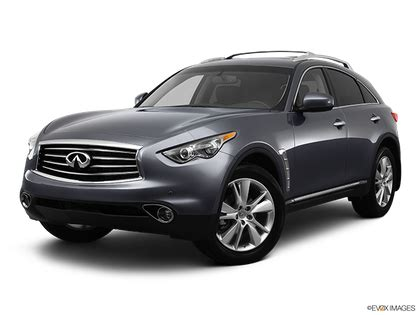 2012 INFINITI FX35 Review | CARFAX Vehicle Research