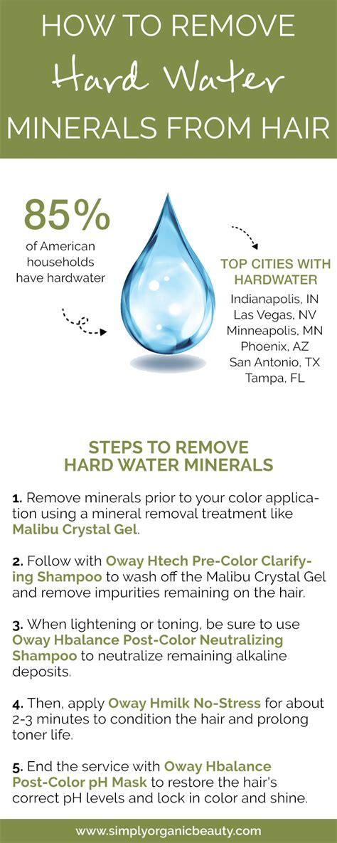 Is Hard Water Ruining Your Hair Color Services?   Simply